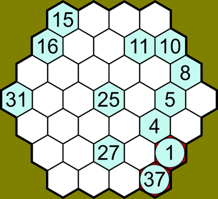A little trickier. Fill in the grid with consecutive numbers.