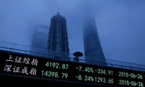 Shanghai and Shenzhen stock indices