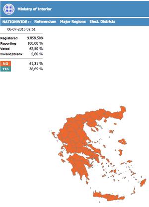 Greek referendum result