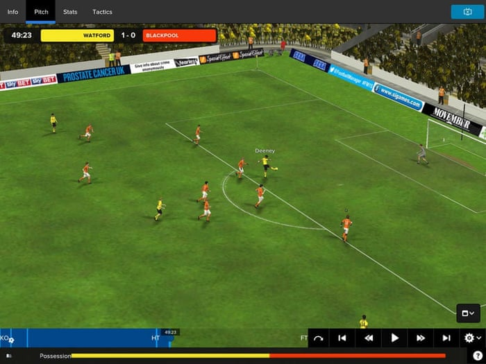 Ten of the best football apps and games   Technology   The