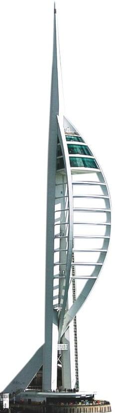 Portsmouth's Spinnaker Tower.
