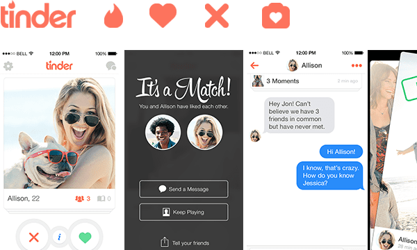 Does super like mean tinder what on What does