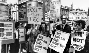 Anti-EEC protest 1975