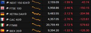 European stock markets, close, September 28