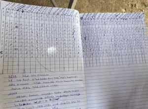Self Help Group log book, Ethiopia