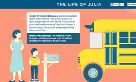 The Life of Julia