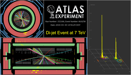 ATLAS dijet
