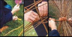 Craft guide: Wigwam