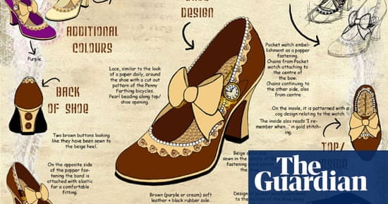 91bc554413d Hush Puppies shoe design competition | Fashion | The Guardian