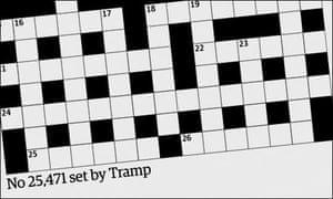 Crossword blog: meet the setter, Tramp
