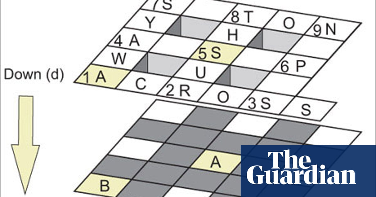 Crossword blog: three-dimensional cryptic crosswords