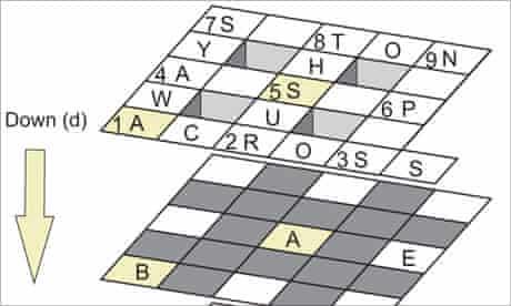 Crossword blog: three-dimensional crosswords