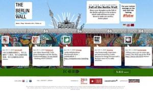 Berlin Wall Twitterwall