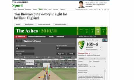 Times website cricket coverage