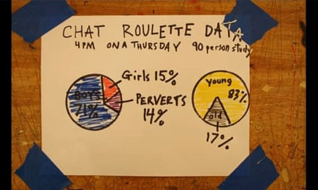 chatroulette chat with girls