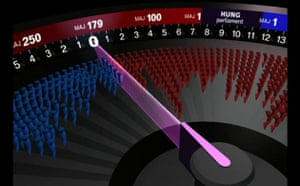 BBC election coverage: The 2001 election 'virtual swingometer'