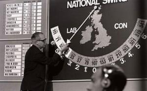 BBC election coverage: BBC 1964 election coverage: Robert McKenzie with the Swingometer