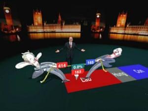 ITV's 2005 election 'swingometer'
