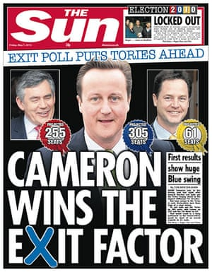 00 Late results splashes: 015 - The Sun - 3rd