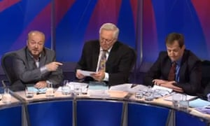 Question Time: George Galloway points the finger at Alastair Campbell