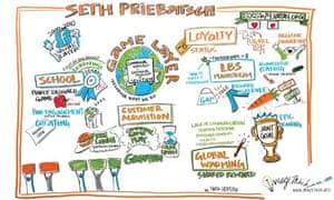 Graphic of Seth Priebatsch's SXSW speech