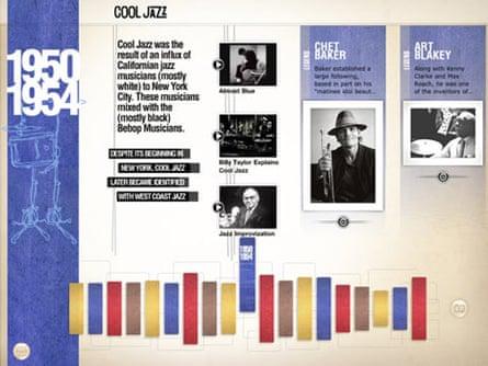 The History of Jazz app