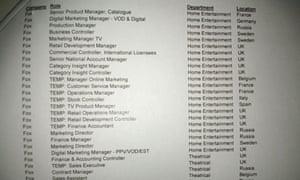 News International job list