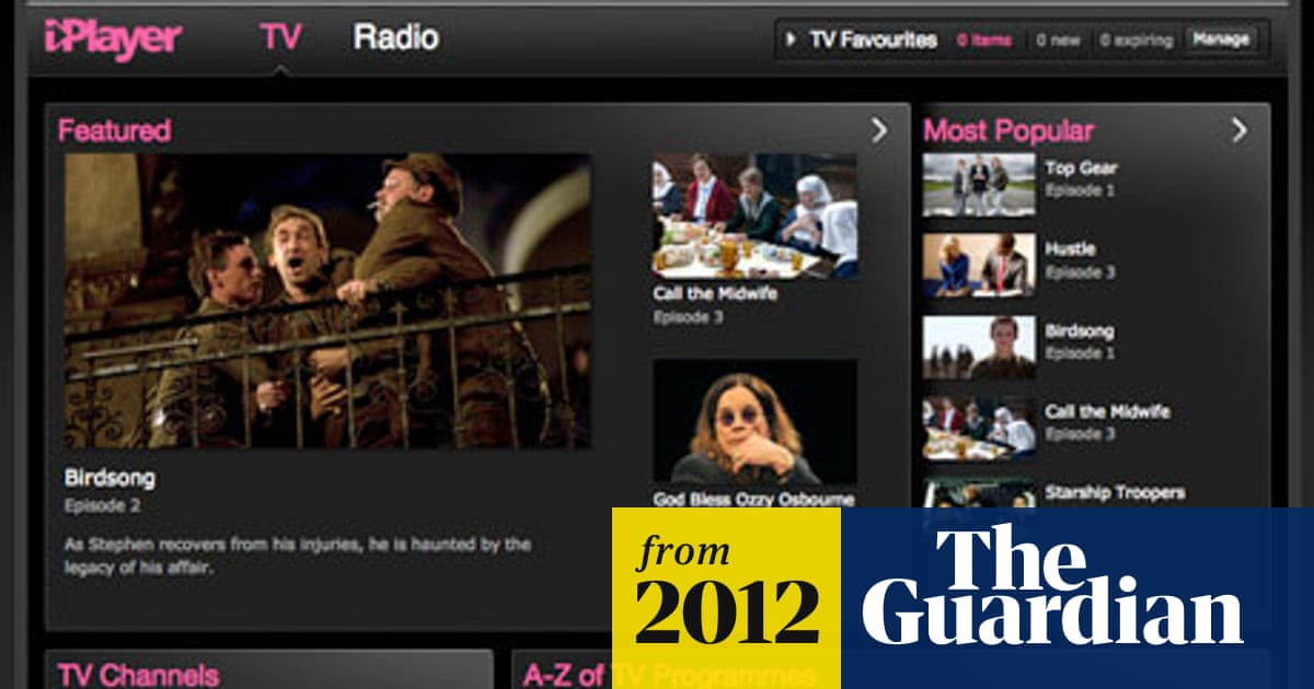 Sky Anytime+ to offer BBC iPlayer and ITV Player | Media | The Guardian