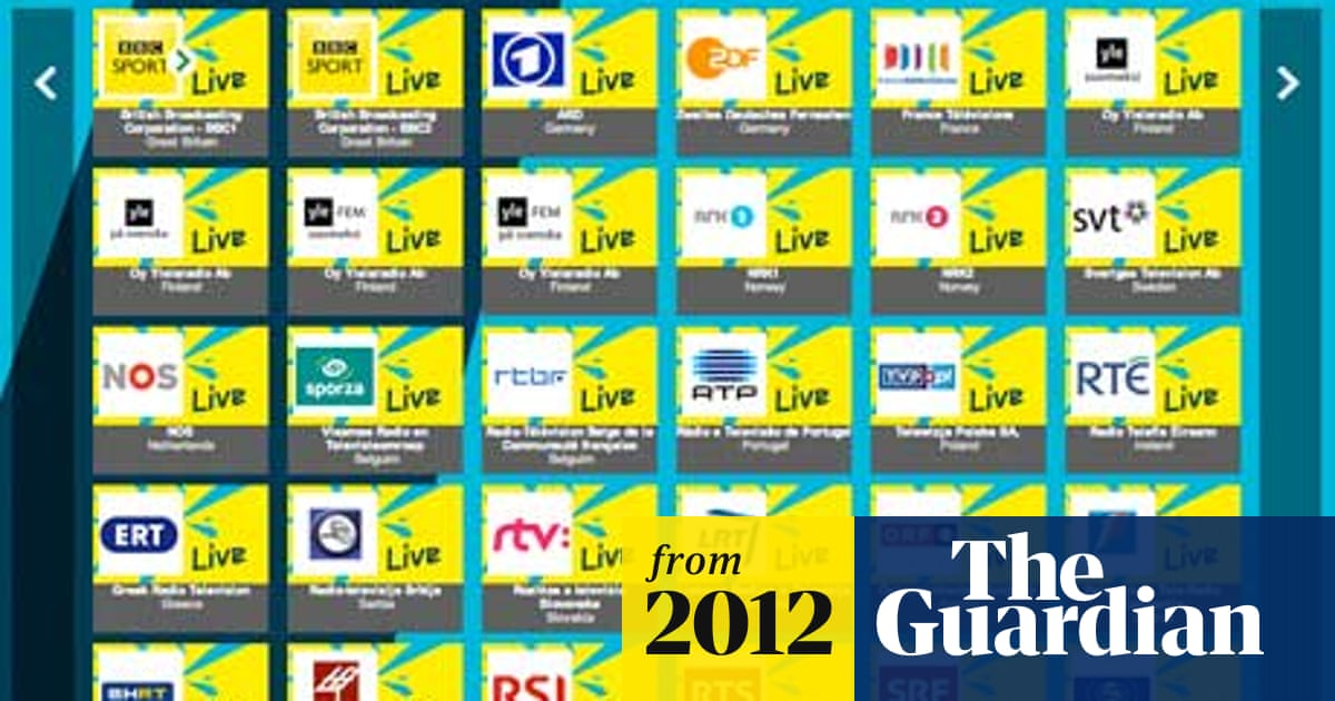 Free Olympic video feeds from 40 European broadcasters draw millions
