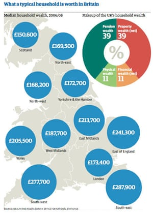 Typical household worth in Britain