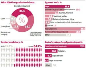 Law degree graphic