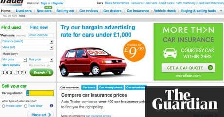 Used car prices fall as buyers downsize | Money | The Guardian