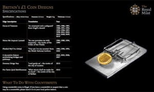 Royal Mint £1 coin specifications