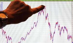 A stock market graph on a screen