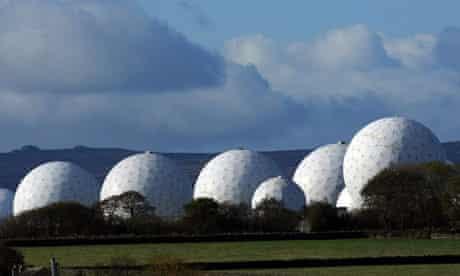Secret Airbase RAF Menwith Hill