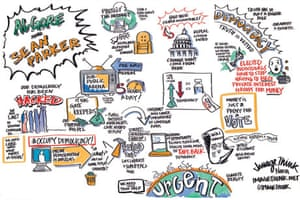 The ImageThink diagram of Al Gore and Sean Parker's SXSWi discussion