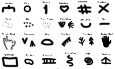 Did Stone Age Cavemen Talk To Each Other In Symbols Science The