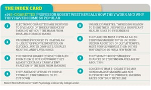 Index Card december 2014