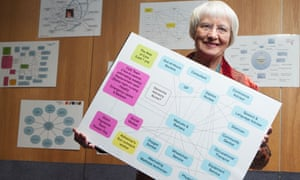 Barbara Pointon with chart on husband's care