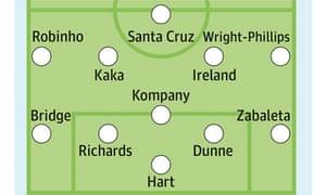 Manchester City's line up v Newcastle