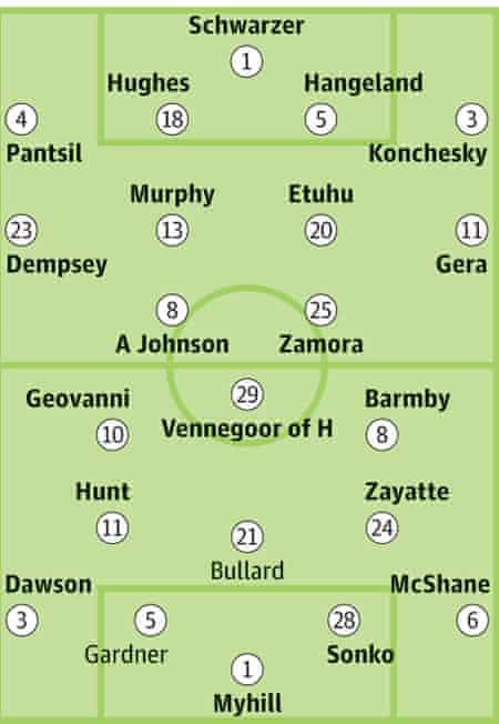 Squad sheets: Fulham v Hull City