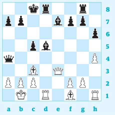 Chess1306