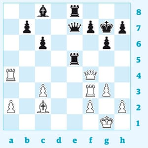 Chess 3165