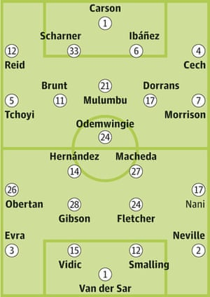 West Bromwich v Manchester United