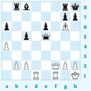 Chess 3130