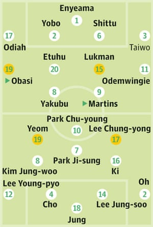 Nigeria v South Korea