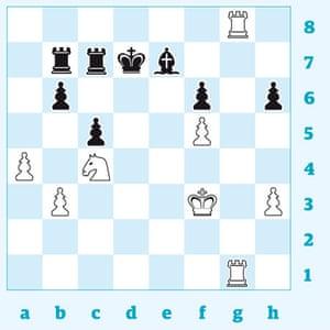Chess 3175
