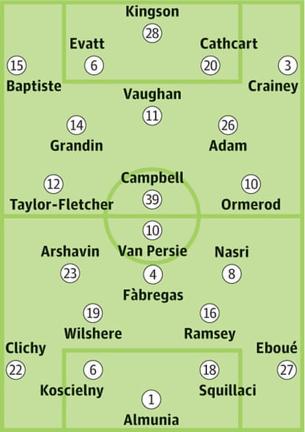 Blackpool: Probable starters in bold, contenders in light.