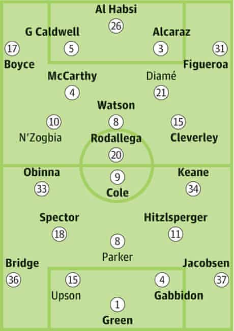 Wigan v West Ham: Probable starters in bold, contenders in light