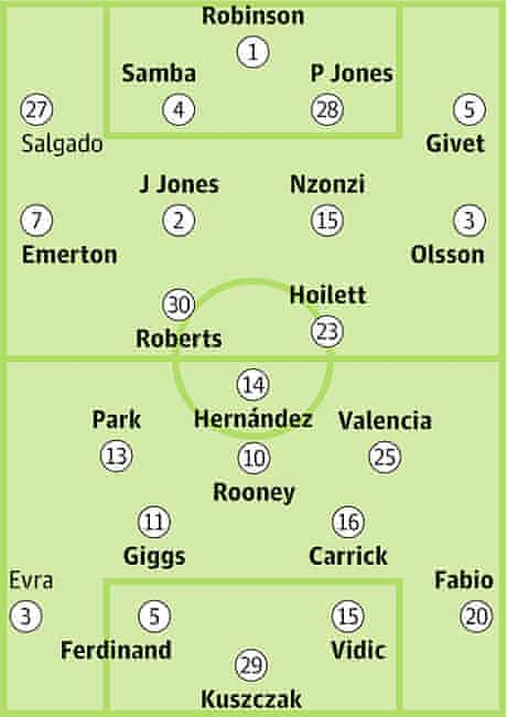 Blackburn Rovers v Manchester United: Probable starters in bold, contenders in light.